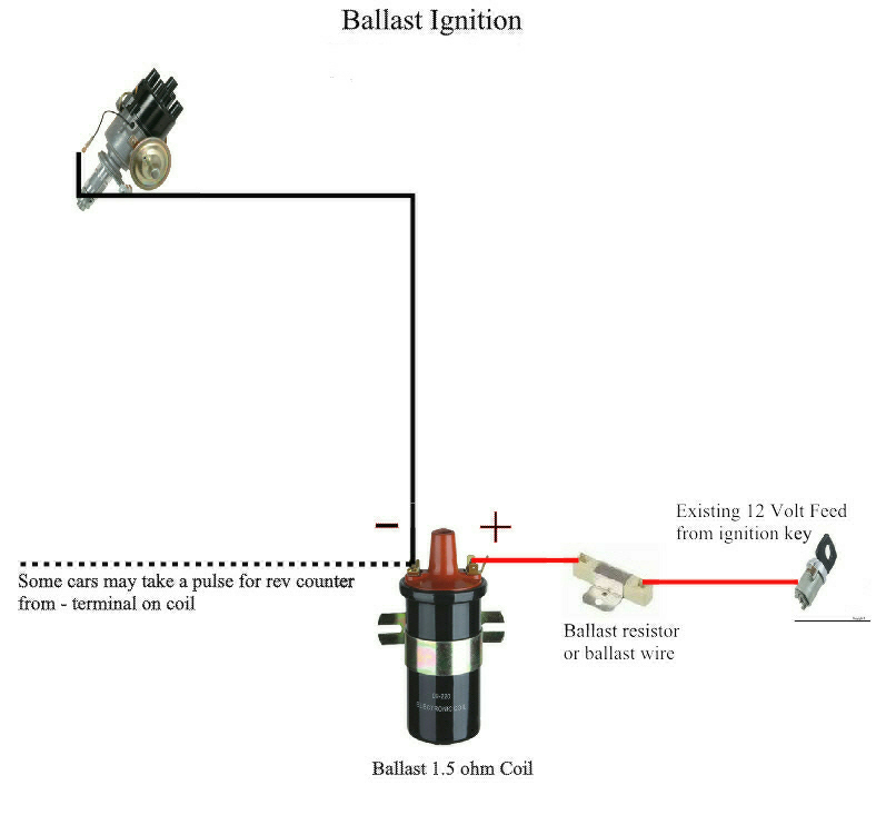 DiagramBallastIgnition wiring diagram ignition coil wiring wiring diagrams instruction ignition coil wiring diagram at n-0.co